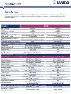 WEA Care Overview